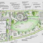 The full colour design for a garden which we designed in Bridge of Allan
