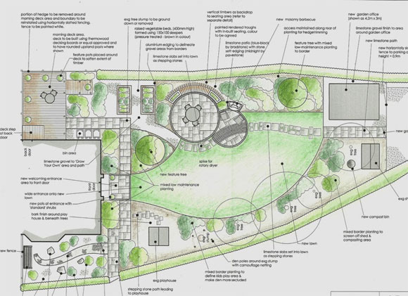 The full colour design for a garden which we designed in Bridge of Allan