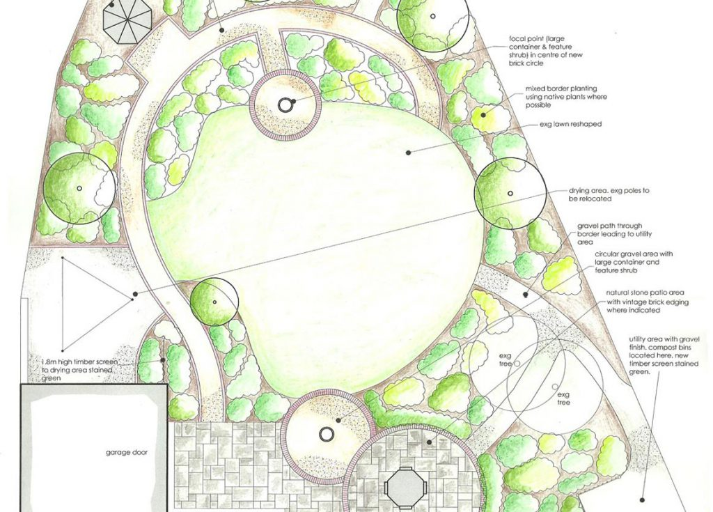 The design for the Arts & Crafts garden