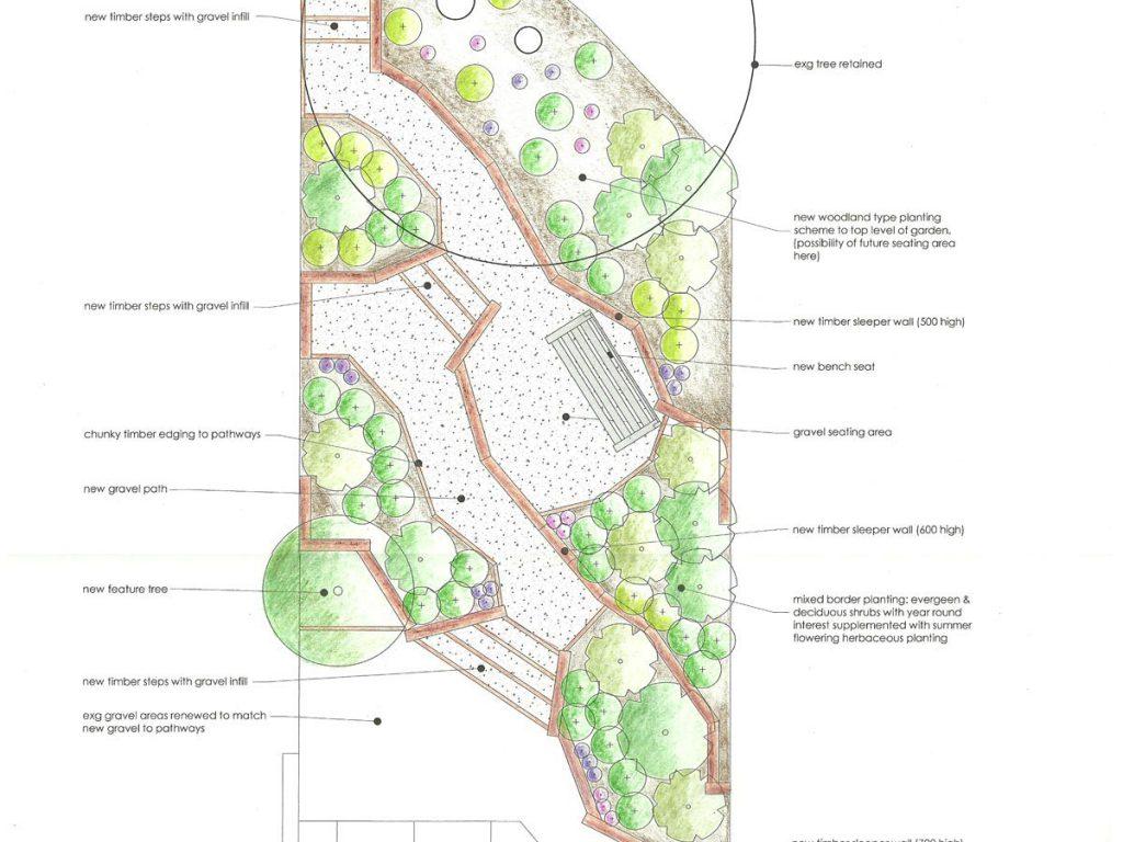 The design for the terraced garden