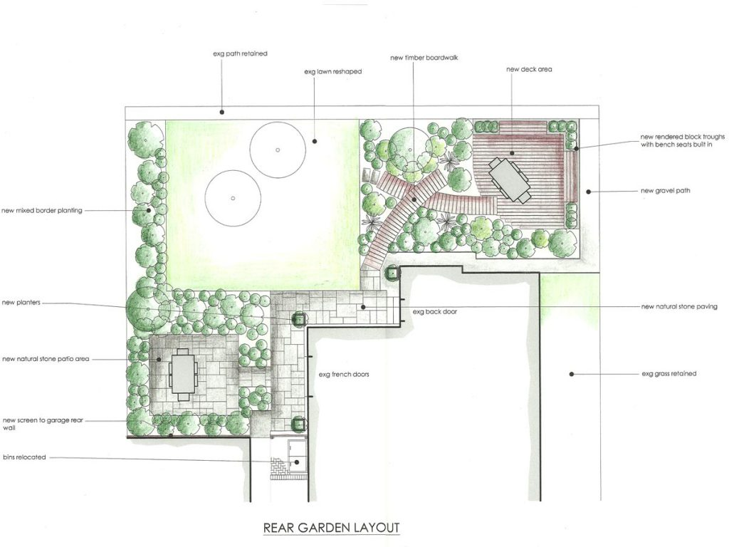 Our design for a sociable garden