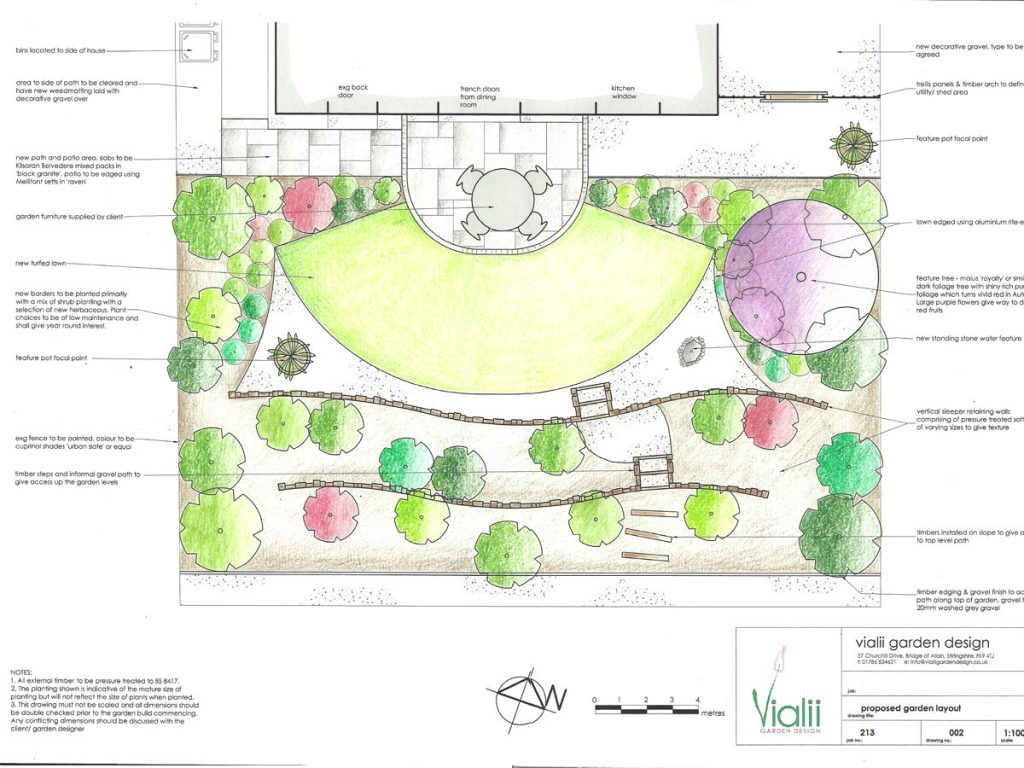 Our design for a terraced garden