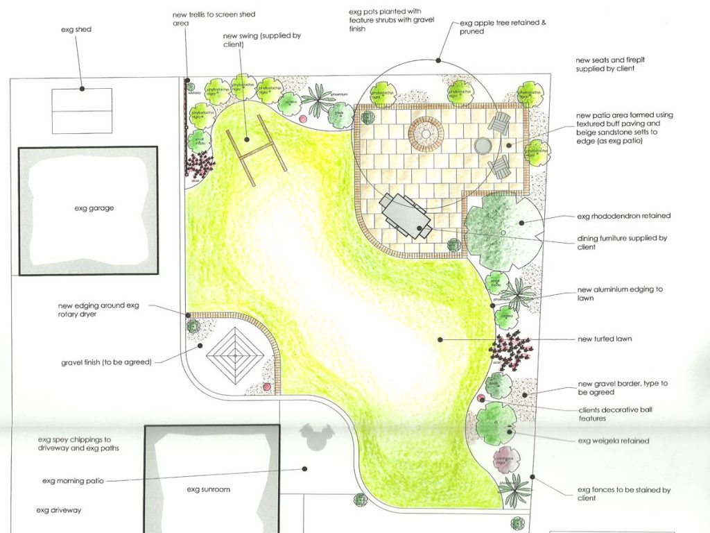 Our design for a playful family garden