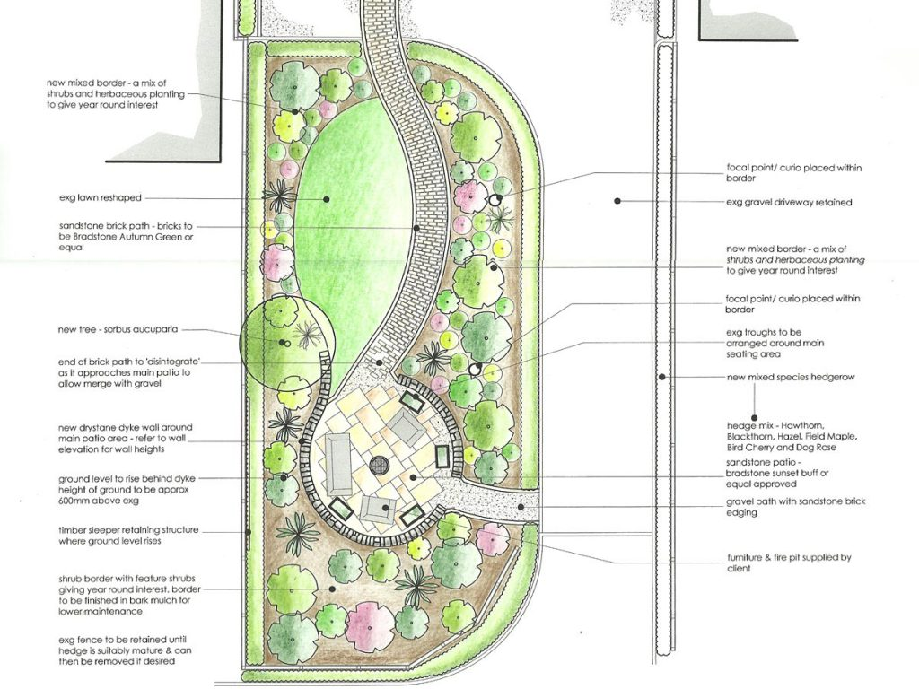 Our design for a rural idyll