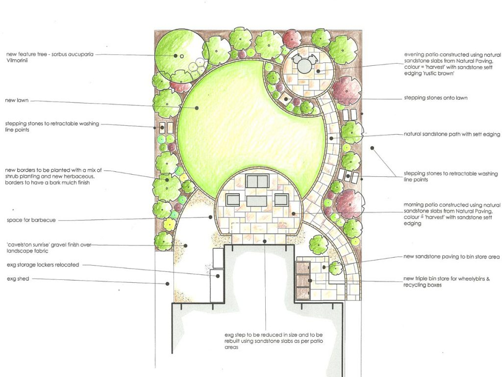 Our design for a modern makeover