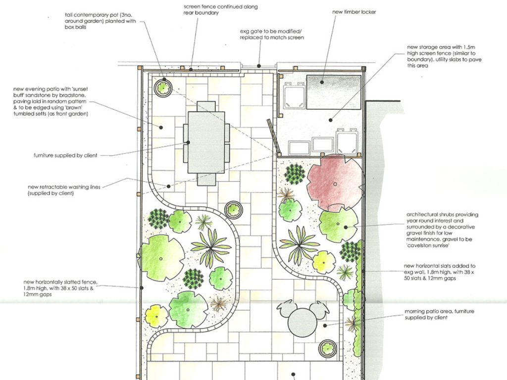 Our design for a contemporary courtyard garden