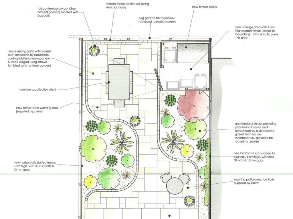 Our design for a contemporary courtyard garden