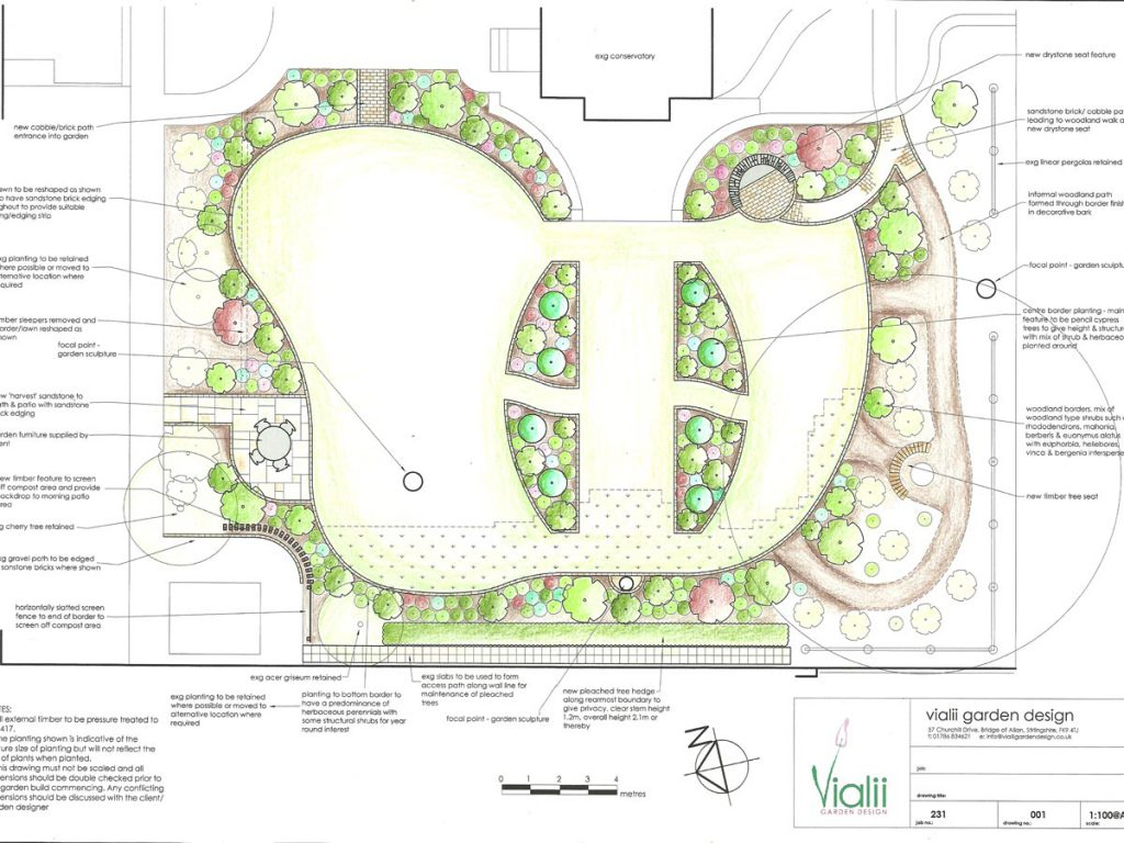 Our design for the sculpture garden
