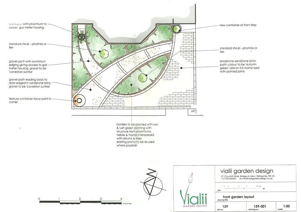 Design for a small garden