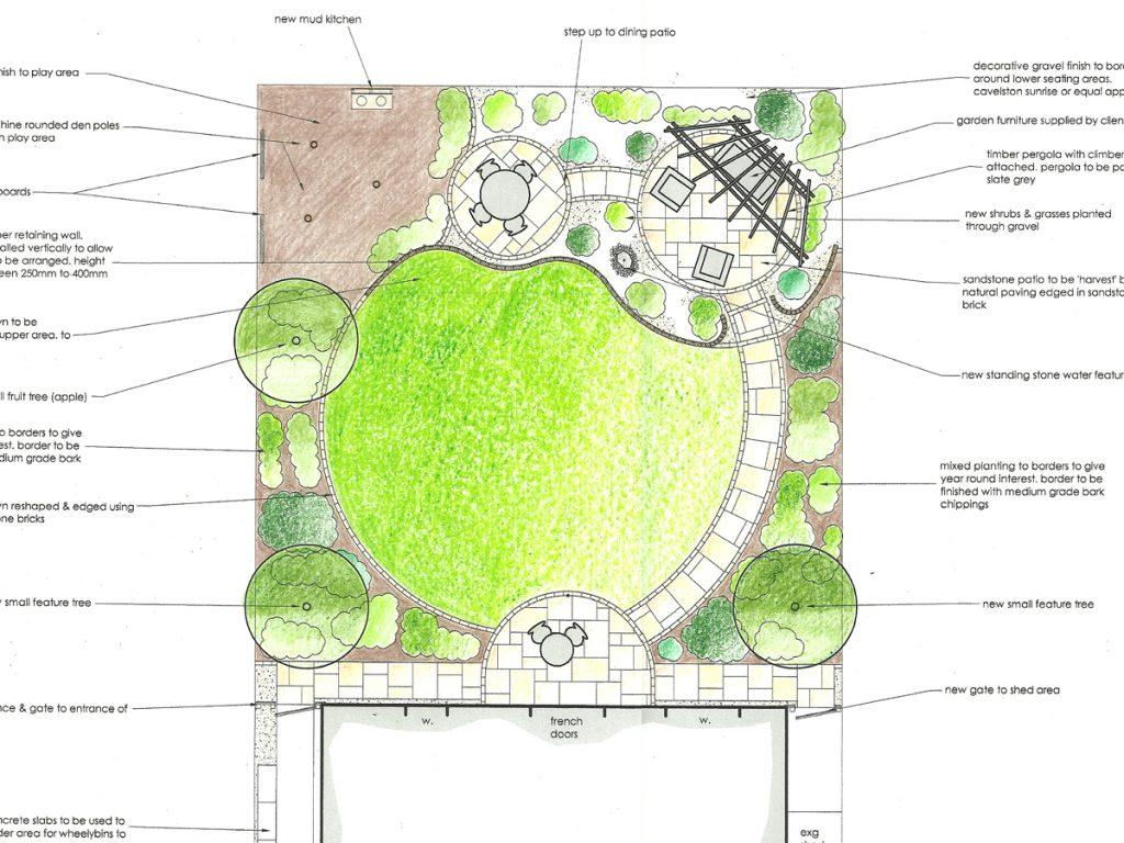 Our garden design