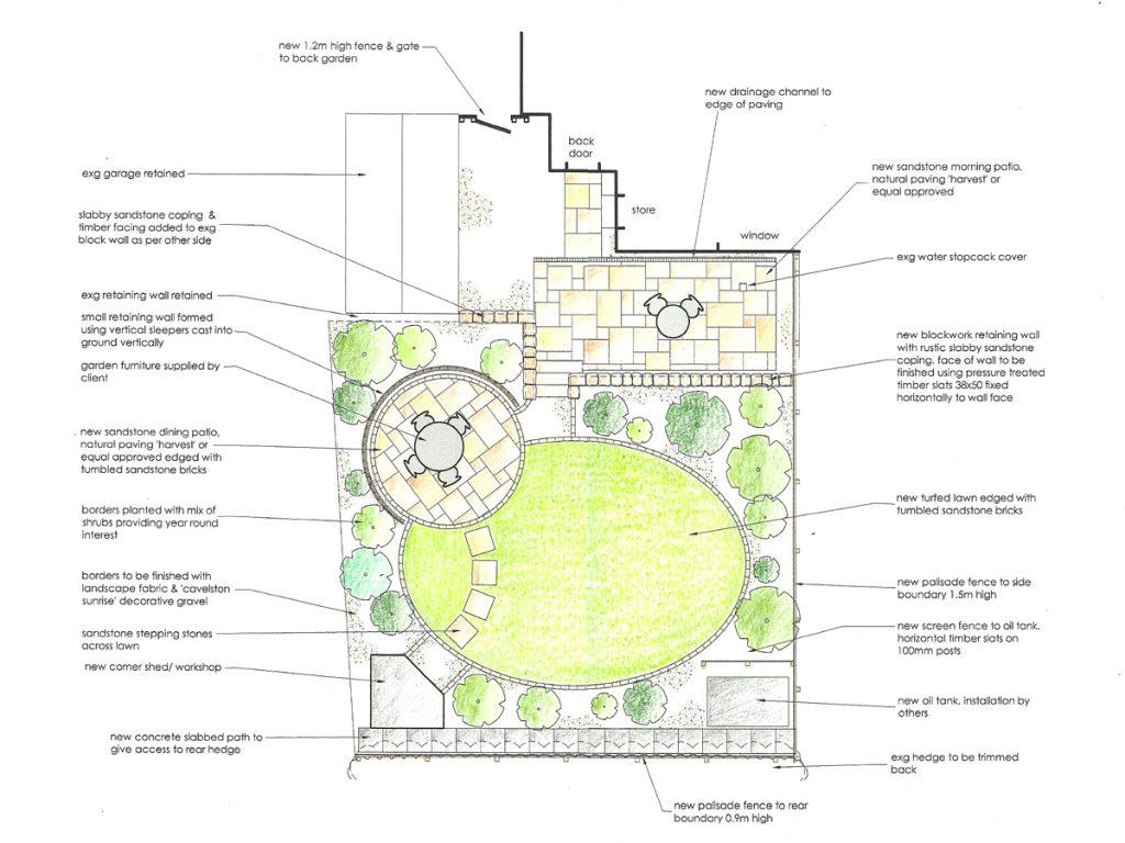 Dog-Friendly-Garden-Design